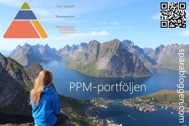 PPM-portföljen.jpg