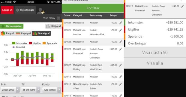 Smartbudget_mobil